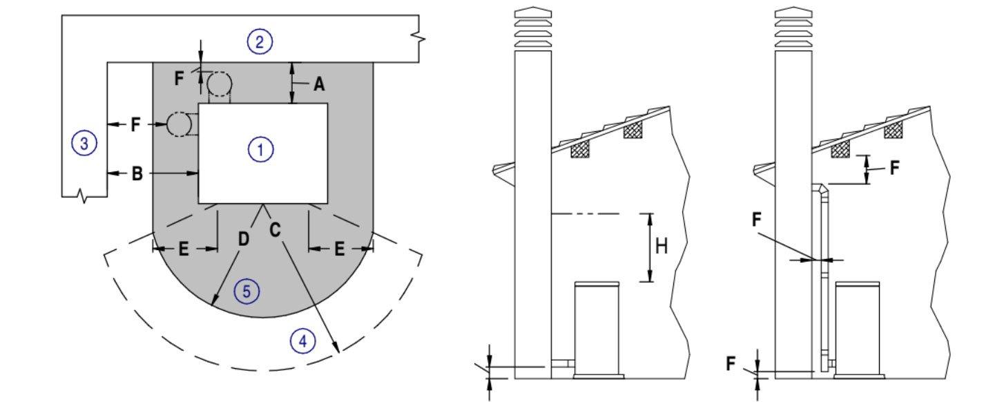 Come Installare Stufa A Pellet installazione stufa a pellet - costo, normativa e guida completa