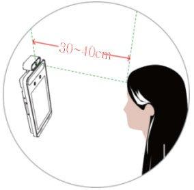 rappresentazione termoscanner in funzione